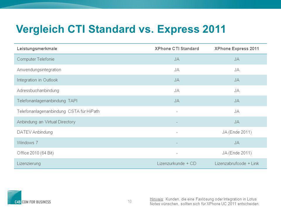 Vergleich CTI Standard vs. Express 2011
