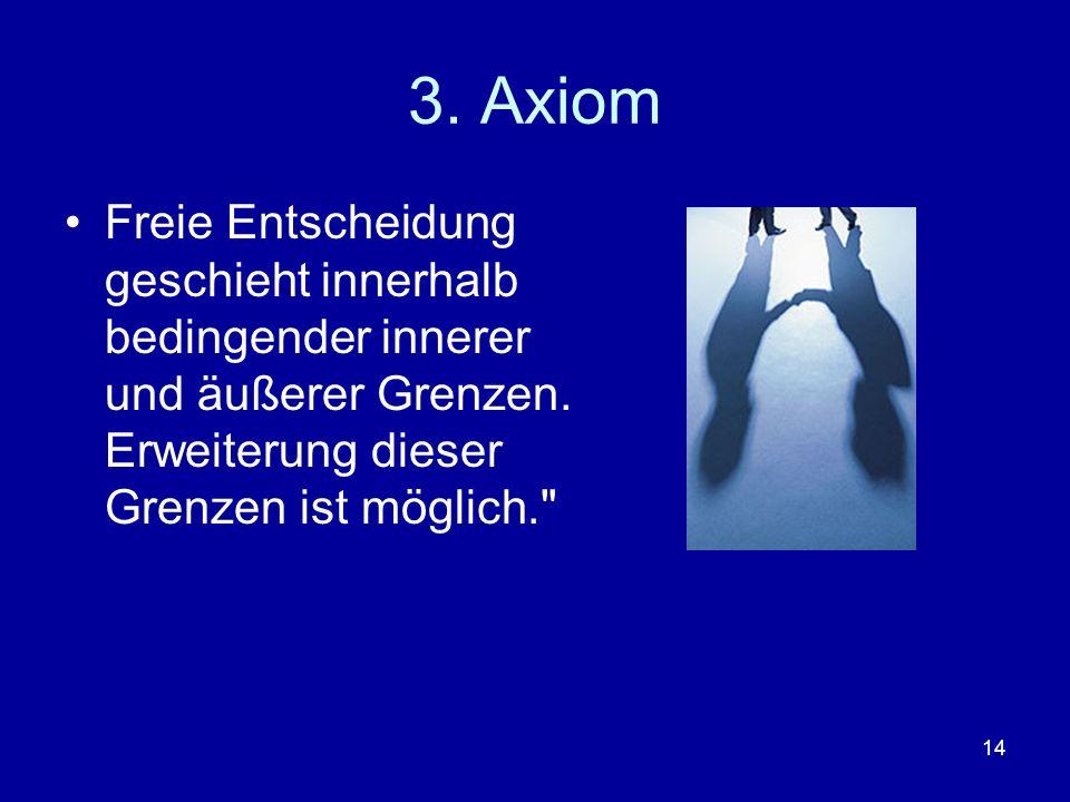 3. Axiom Freie Entscheidung geschieht innerhalb bedingender innerer und äußerer Grenzen.
