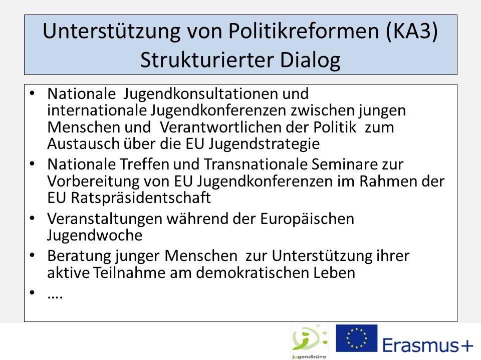 Unterstützung von Politikreformen (KA3) Strukturierter Dialog