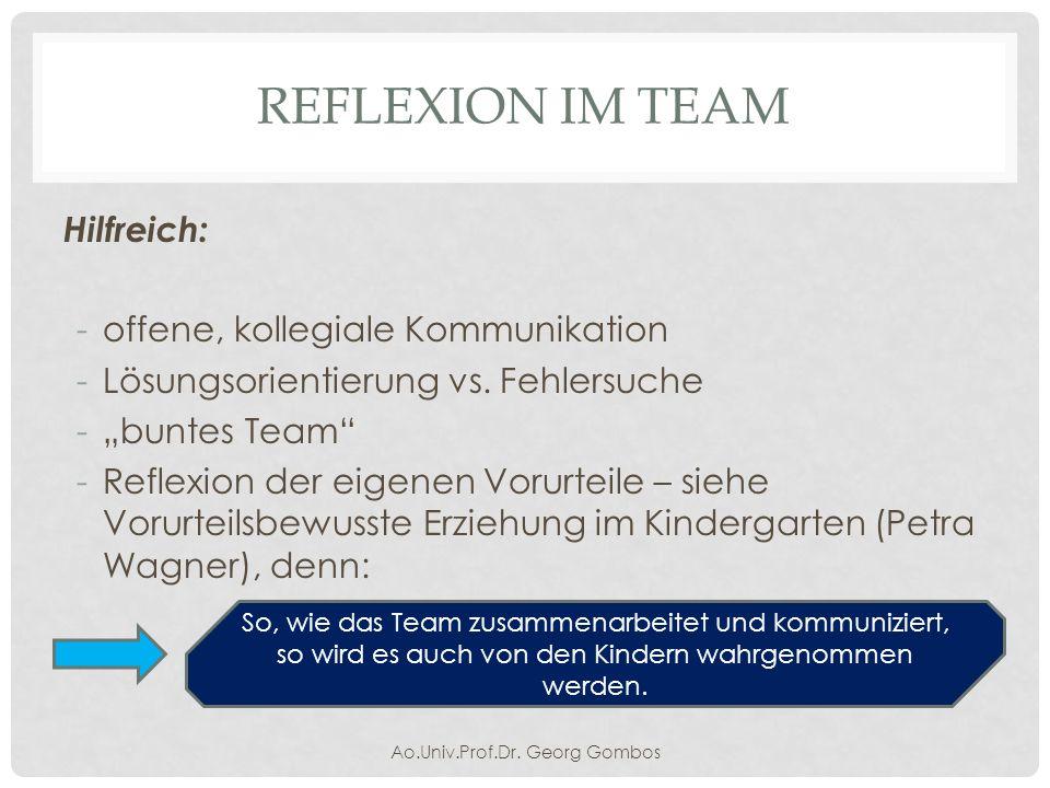 Reflexion im Team Hilfreich: offene, kollegiale Kommunikation