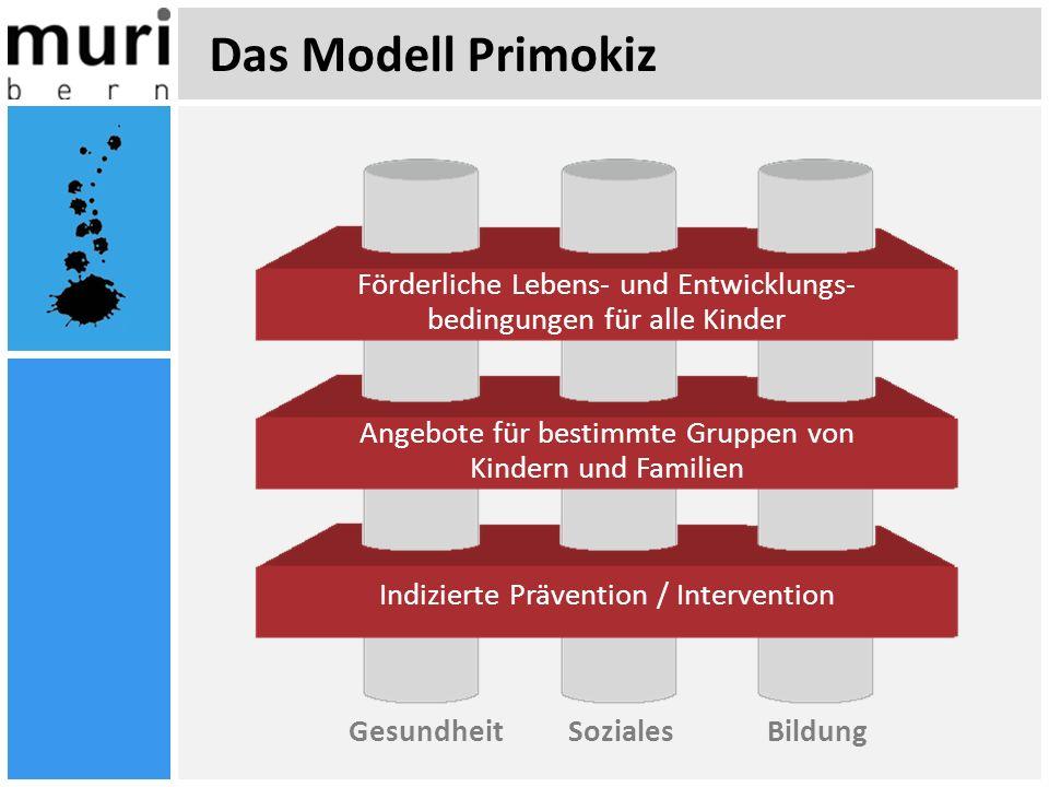 Das Modell Primokiz Förderliche Lebens- und Entwicklungs-