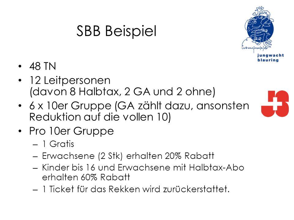 SBB Beispiel 48 TN 12 Leitpersonen (davon 8 Halbtax, 2 GA und 2 ohne)