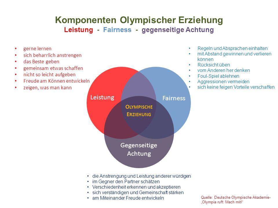 Komponenten Olympischer Erziehung