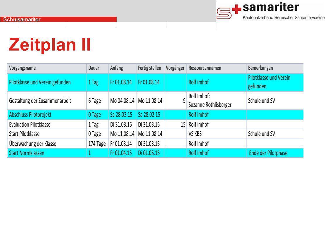Zeitplan II