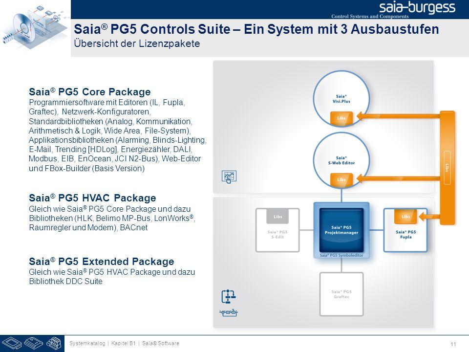 Saia® PG5 Controls Suite – Ein System mit 3 Ausbaustufen Übersicht der Lizenzpakete