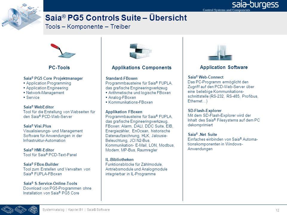 Saia® PG5 Controls Suite – Übersicht Tools – Komponente – Treiber