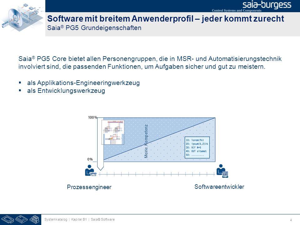 Software mit breitem Anwenderprofil – jeder kommt zurecht Saia® PG5 Grundeigenschaften