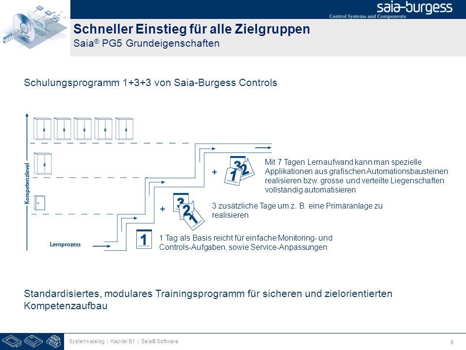 Schneller Einstieg für alle Zielgruppen Saia® PG5 Grundeigenschaften