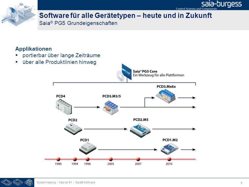 Software für alle Gerätetypen – heute und in Zukunft Saia® PG5 Grundeigenschaften