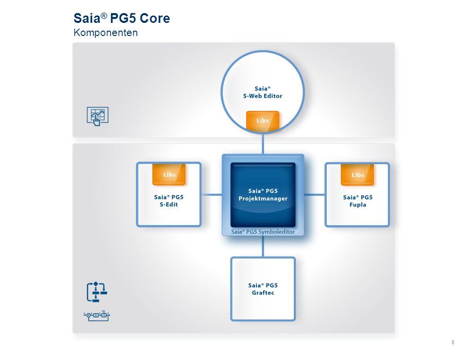 Saia® PG5 Core Komponenten