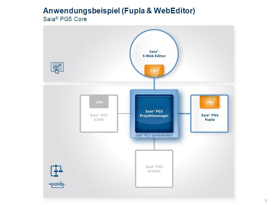 Anwendungsbeispiel (Fupla & WebEditor) Saia® PG5 Core