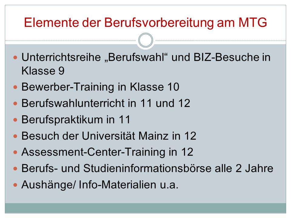 Elemente der Berufsvorbereitung am MTG