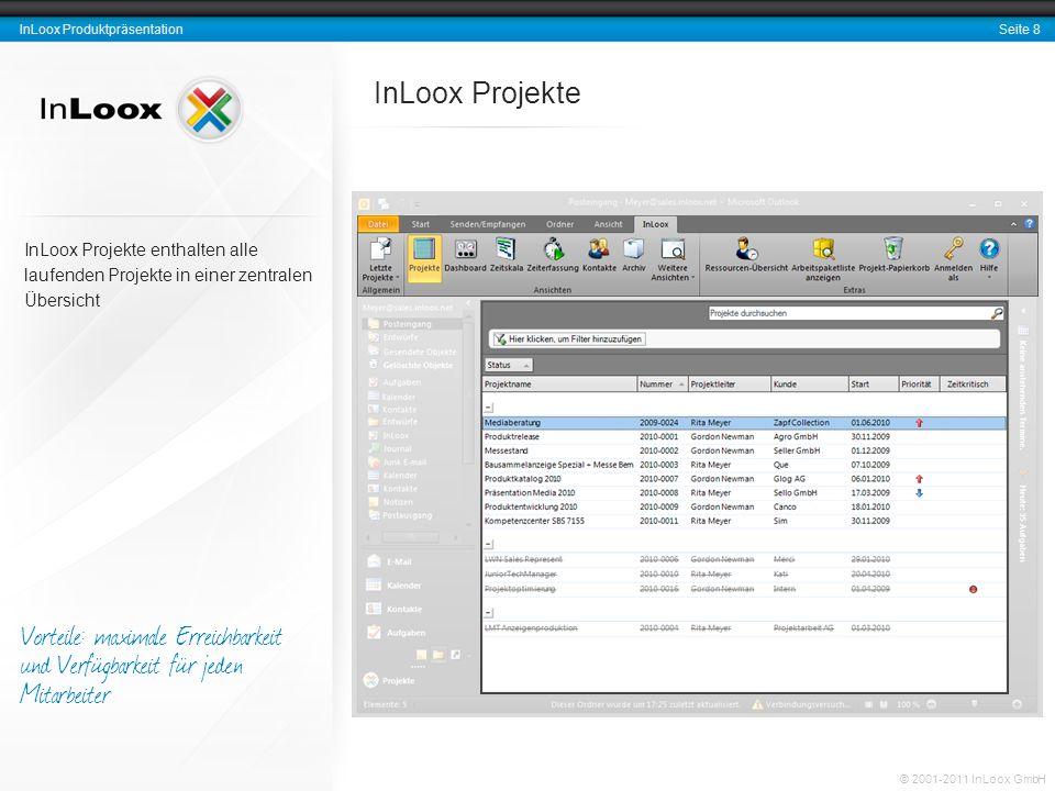 InLoox Projekte InLoox Projekte enthalten alle laufenden Projekte in einer zentralen Übersicht