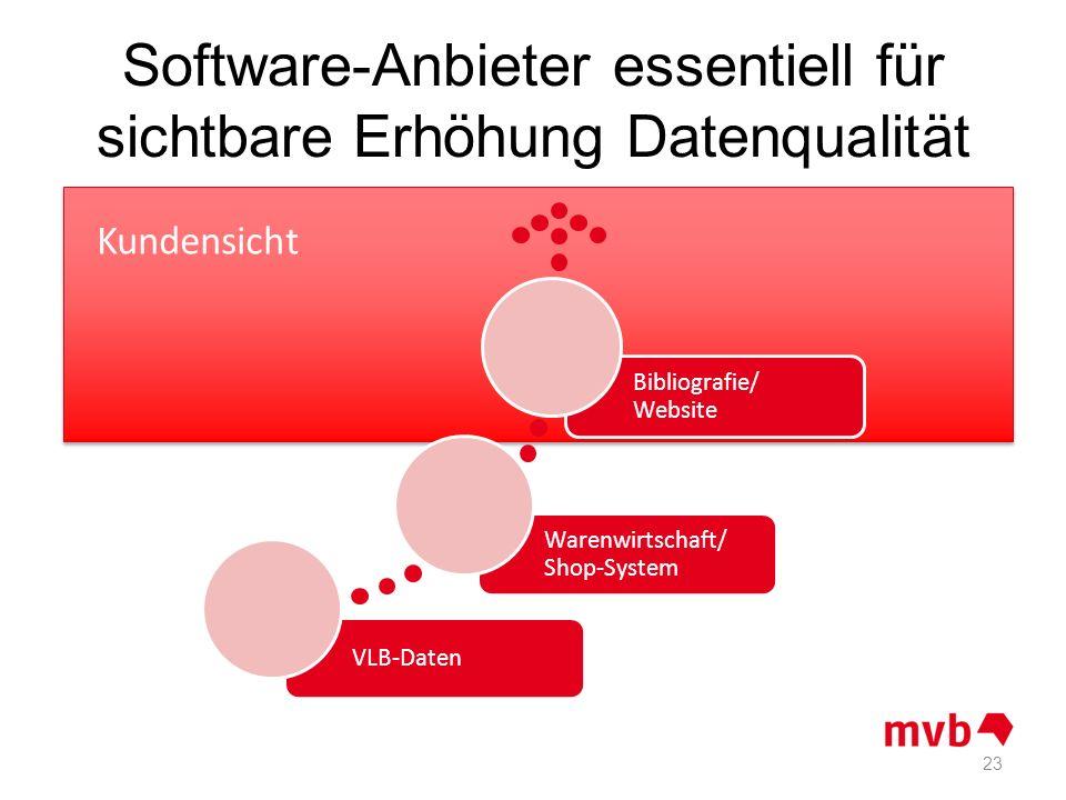 Software-Anbieter essentiell für sichtbare Erhöhung Datenqualität