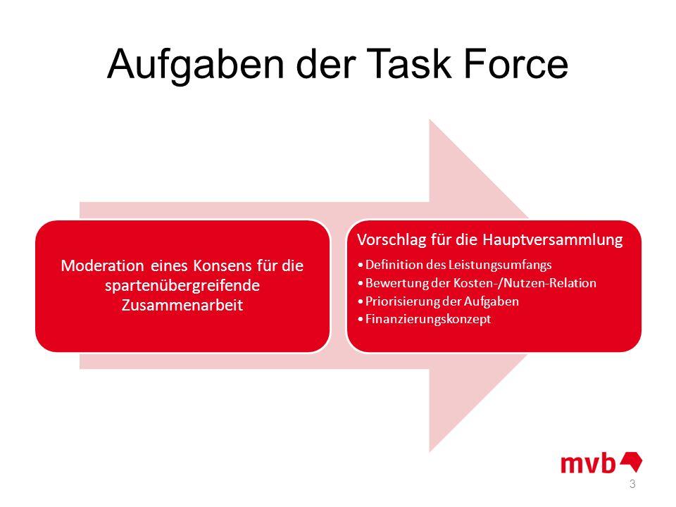 Aufgaben der Task Force