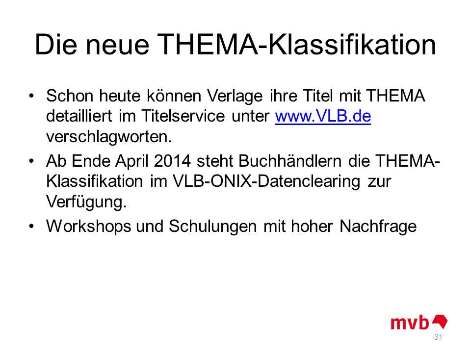 Die neue THEMA-Klassifikation