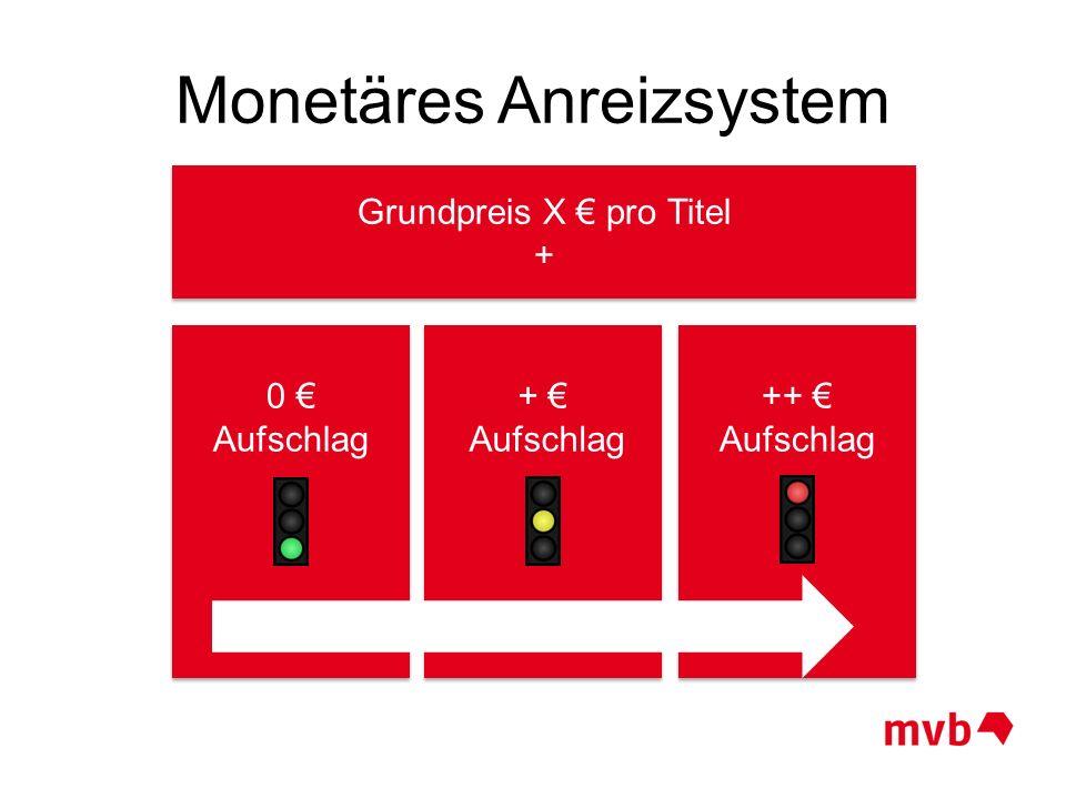 Monetäres Anreizsystem