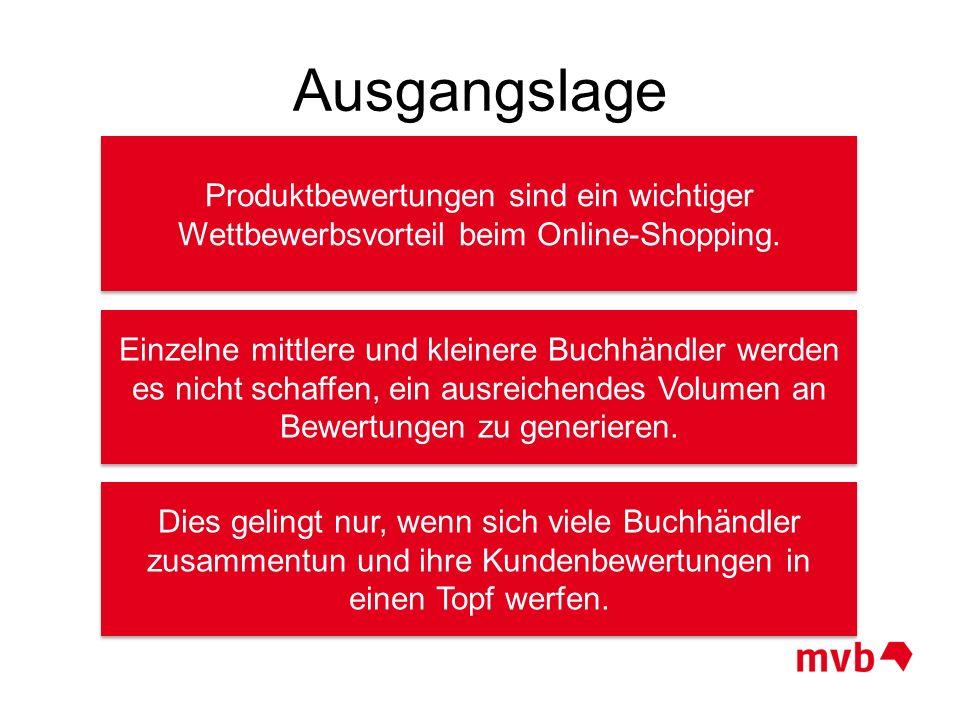 Ausgangslage Produktbewertungen sind ein wichtiger Wettbewerbsvorteil beim Online-Shopping.