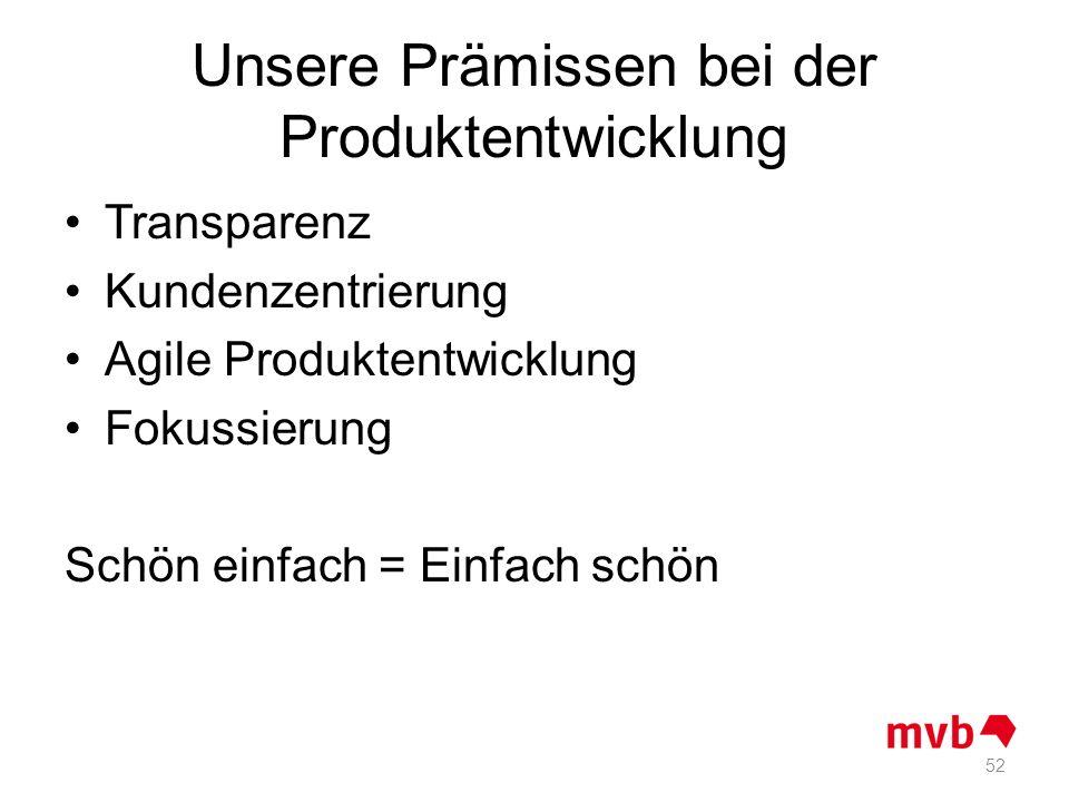 Unsere Prämissen bei der Produktentwicklung