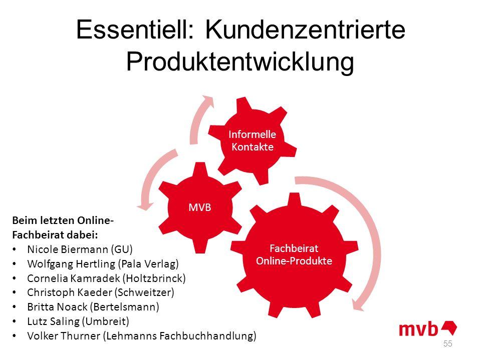 Essentiell: Kundenzentrierte Produktentwicklung