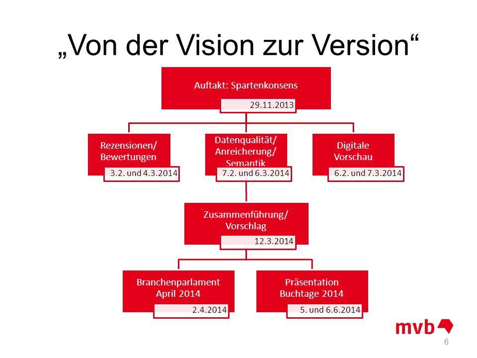"""""""Von der Vision zur Version"""
