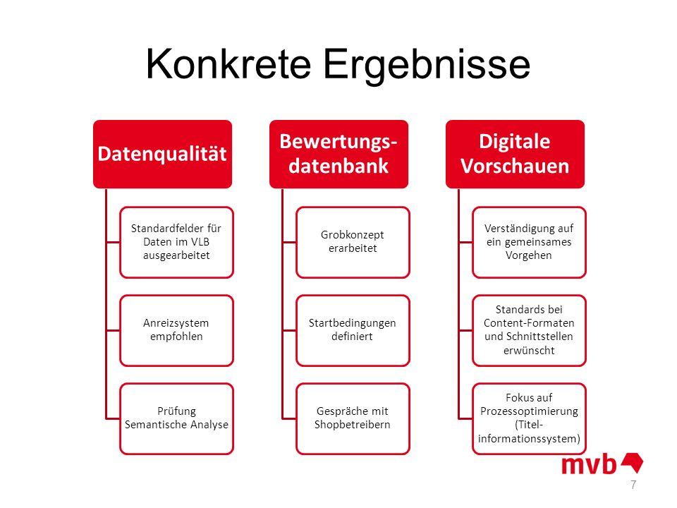 Bewertungs-datenbank
