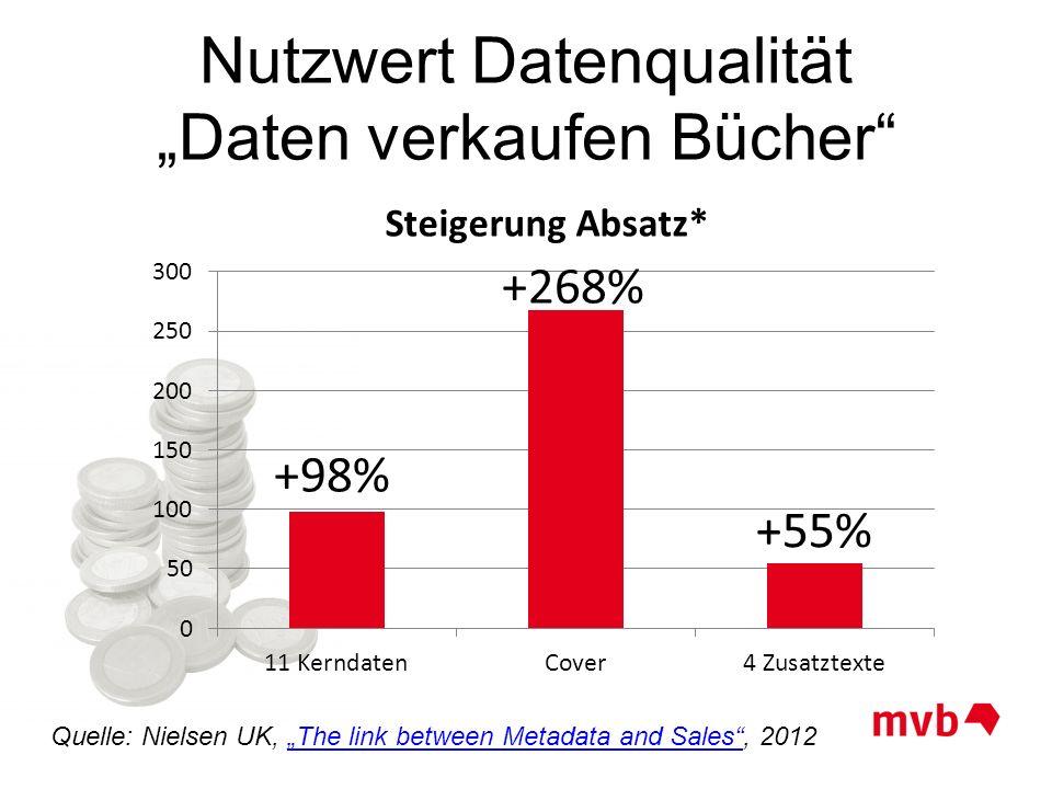 """Nutzwert Datenqualität """"Daten verkaufen Bücher"""