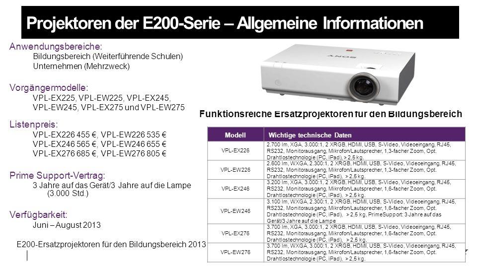 Projektoren der E200-Serie – Allgemeine Informationen