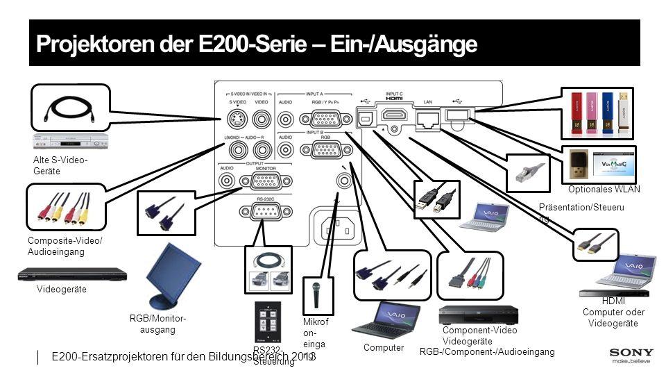 Projektoren der E200-Serie – Ein-/Ausgänge