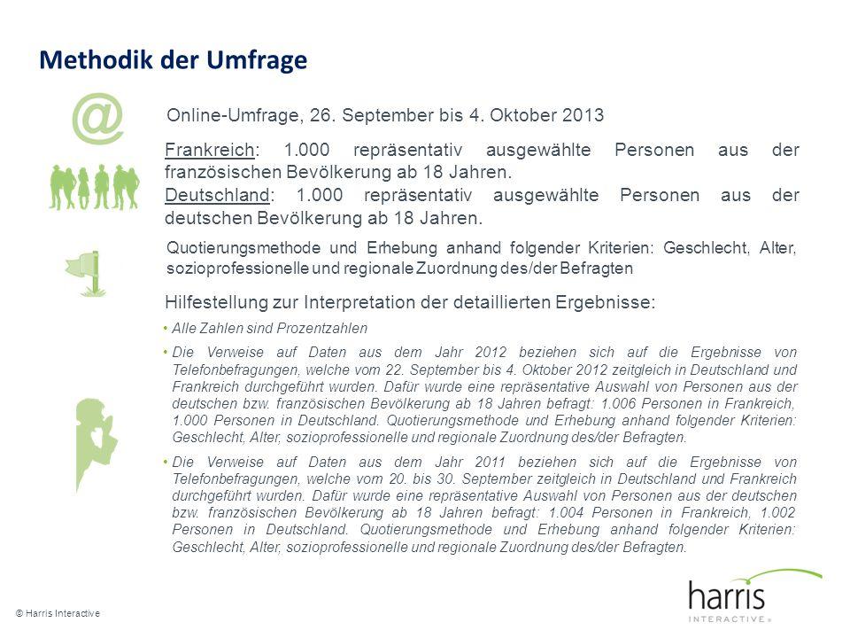 Methodik der Umfrage Online-Umfrage, 26. September bis 4. Oktober 2013