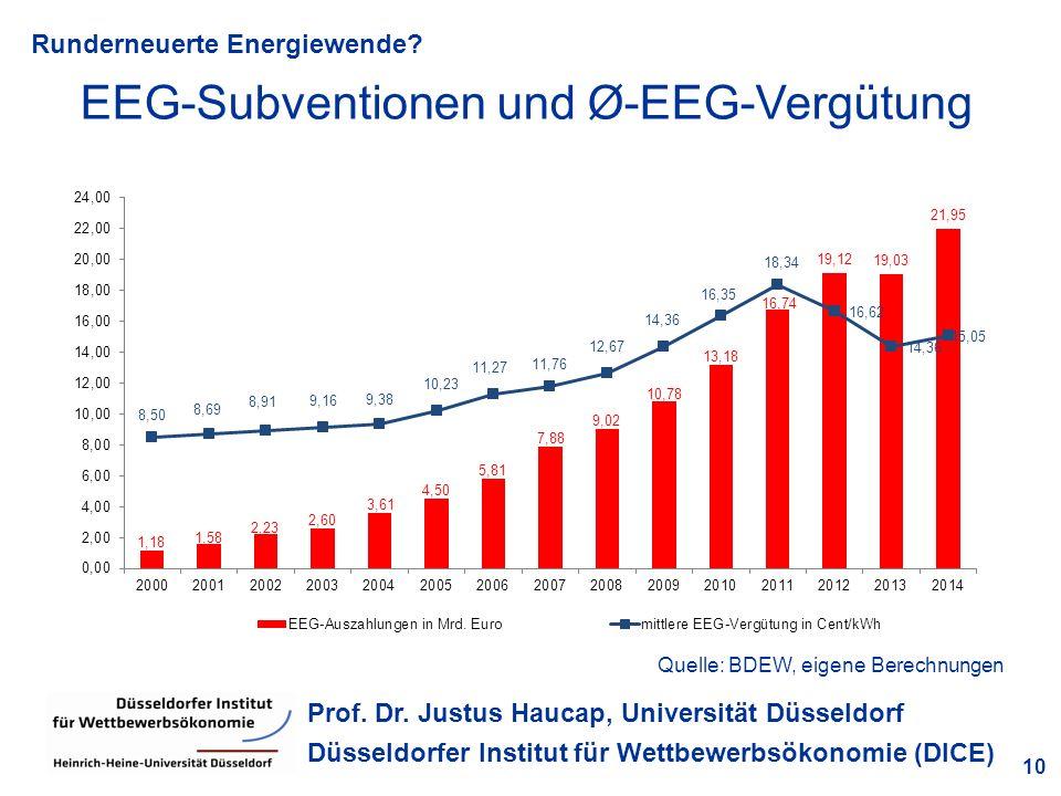 EEG-Subventionen und Ø-EEG-Vergütung