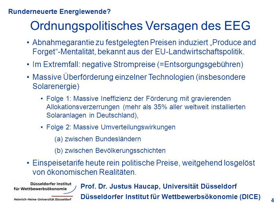 Ordnungspolitisches Versagen des EEG