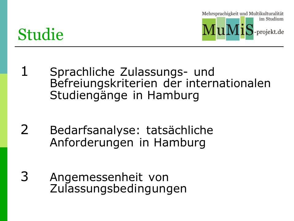 Studie 1 Sprachliche Zulassungs- und Befreiungskriterien der internationalen Studiengänge in Hamburg.