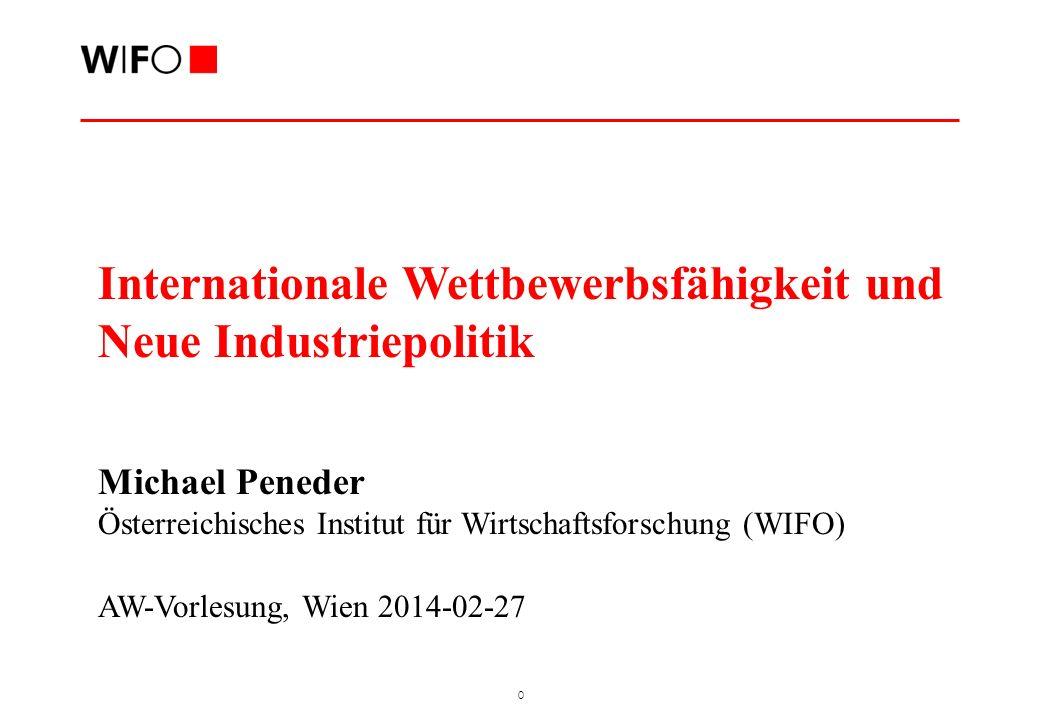 Übersicht Internationale Wettbewerbsfähigkeit Neue Industriepolitik