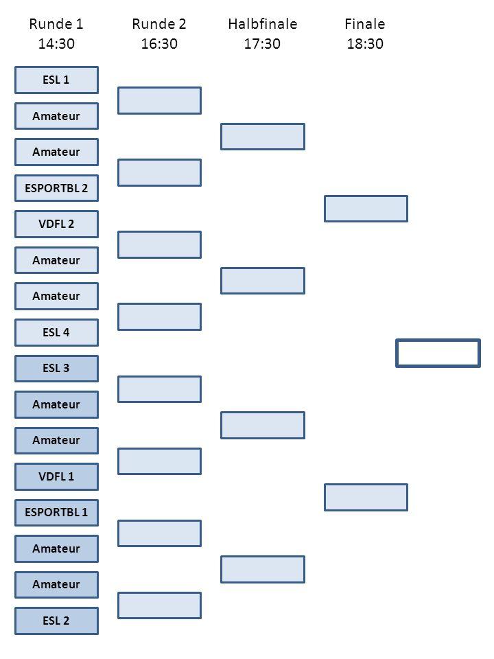 Runde 1 14:30 Runde 2 16:30 Halbfinale 17:30 Finale 18:30 ESL 1