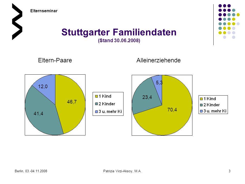 Stuttgarter Familiendaten