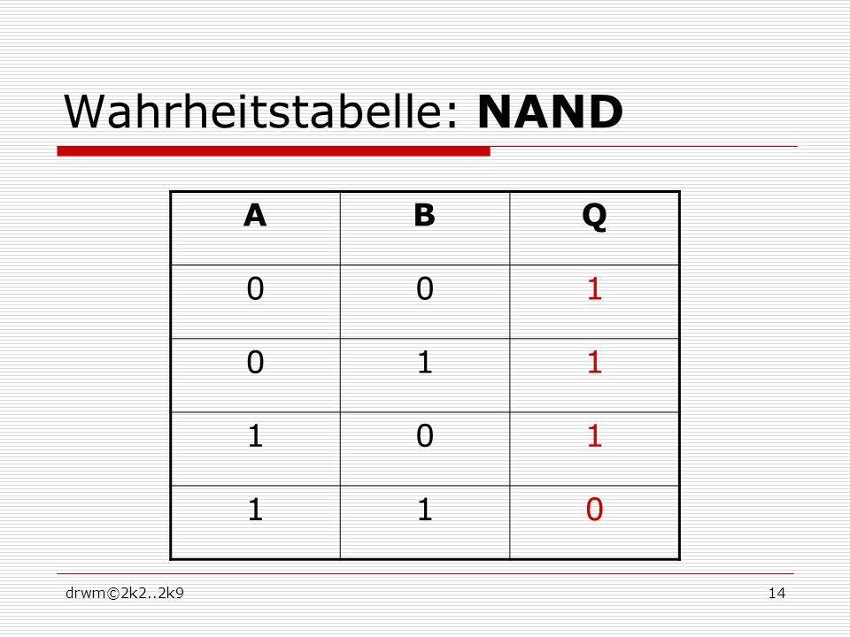 Wahrheitstabelle: NAND