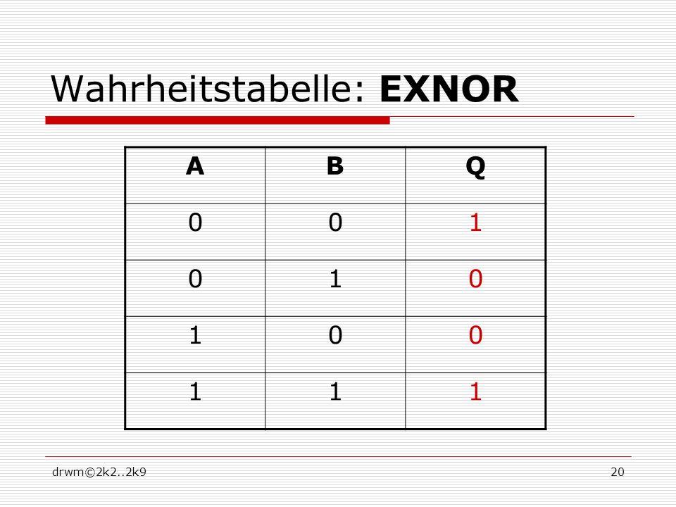 Wahrheitstabelle: EXNOR