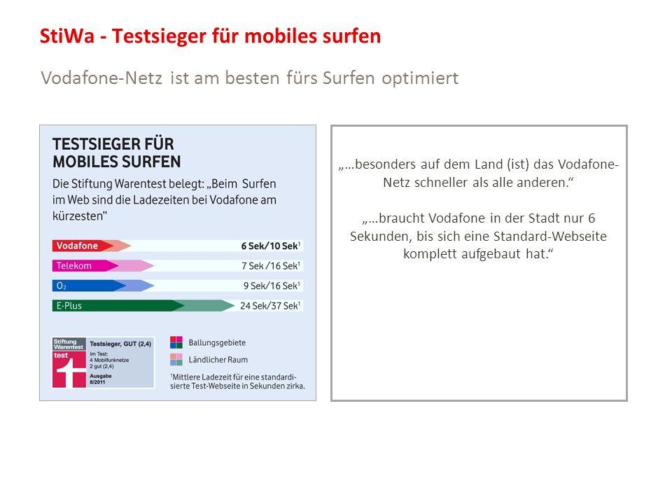 StiWa - Testsieger für mobiles surfen
