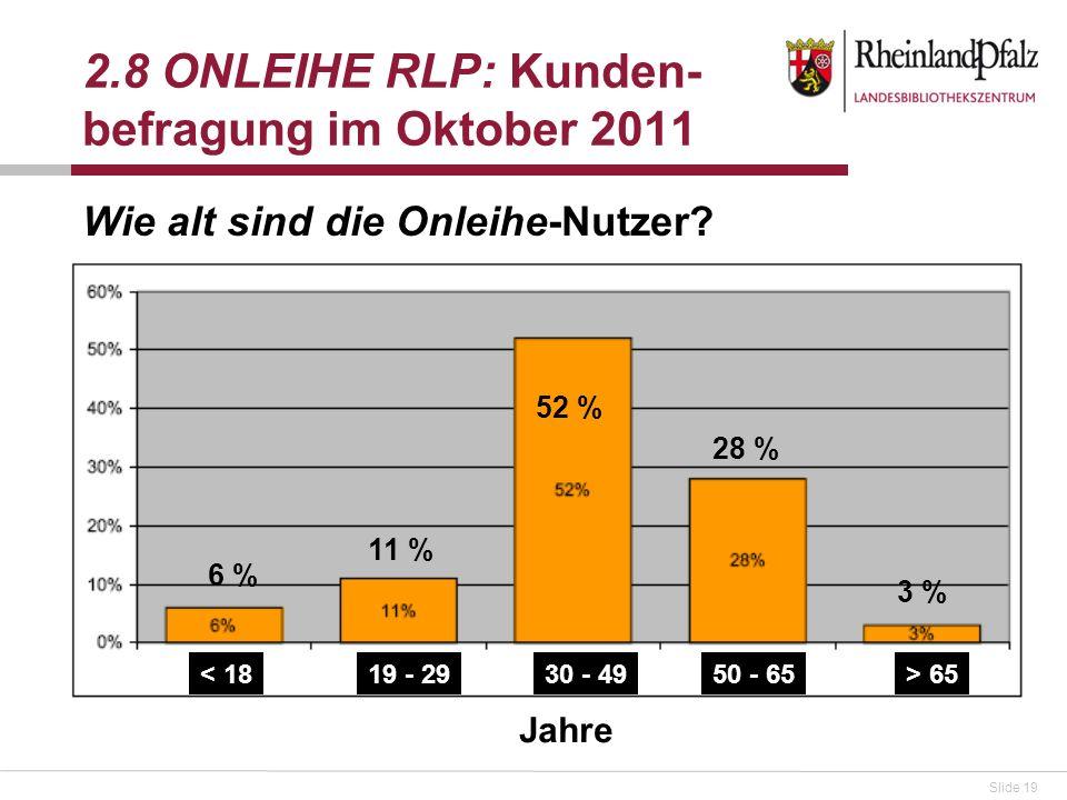 2.8 ONLEIHE RLP: Kunden-befragung im Oktober 2011