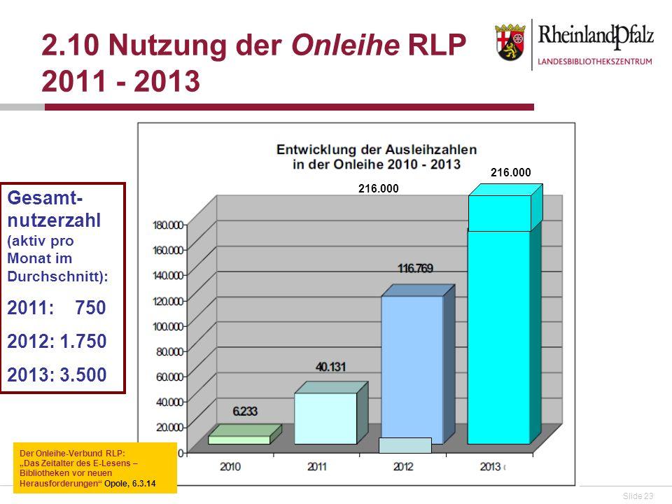 2.10 Nutzung der Onleihe RLP 2011 - 2013