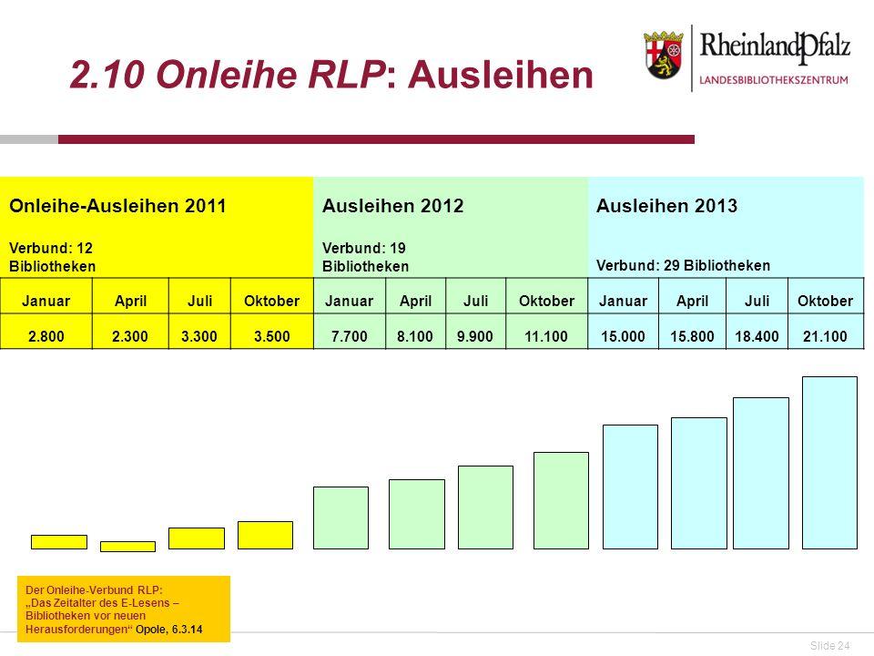 2.10 Onleihe RLP: Ausleihen