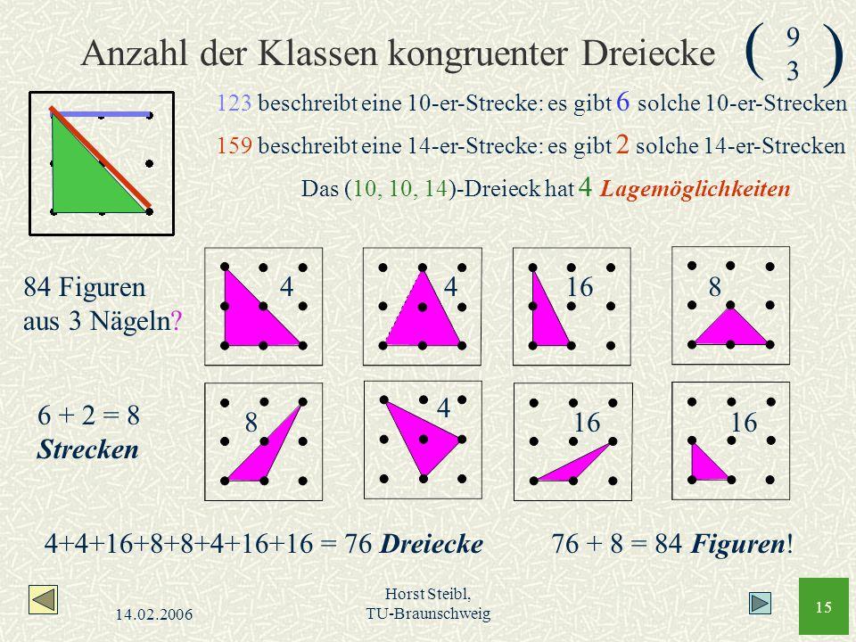 Anzahl der Klassen kongruenter Dreiecke