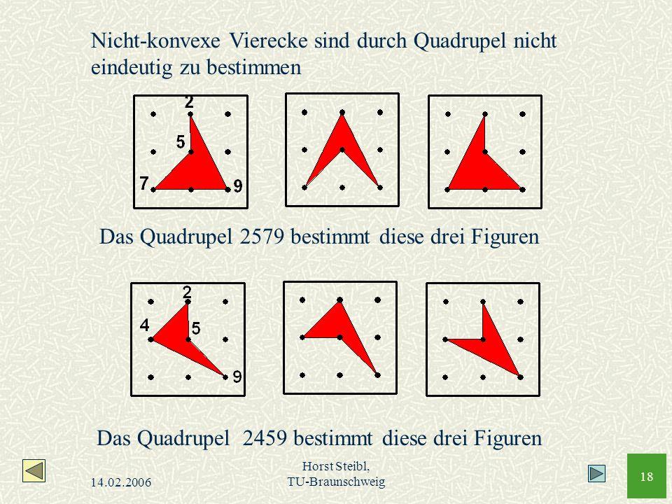 Das Quadrupel 2579 bestimmt diese drei Figuren