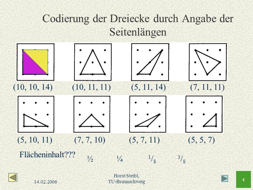 Codierung der Dreiecke durch Angabe der Seitenlängen