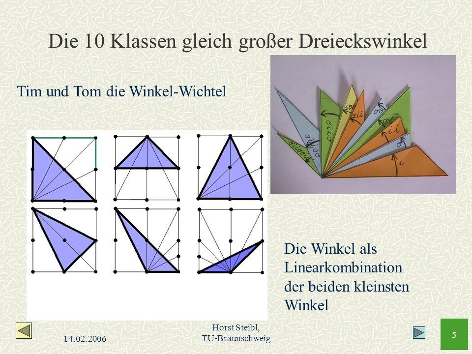 Die 10 Klassen gleich großer Dreieckswinkel