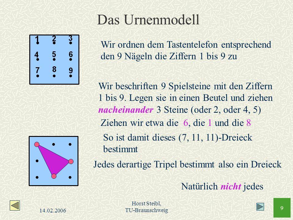 Das Urnenmodell Wir ordnen dem Tastentelefon entsprechend den 9 Nägeln die Ziffern 1 bis 9 zu.