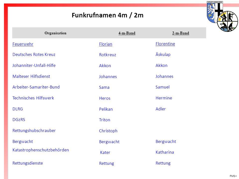 Funkrufnamen 4m / 2m Feuerwehr Florian Florentine