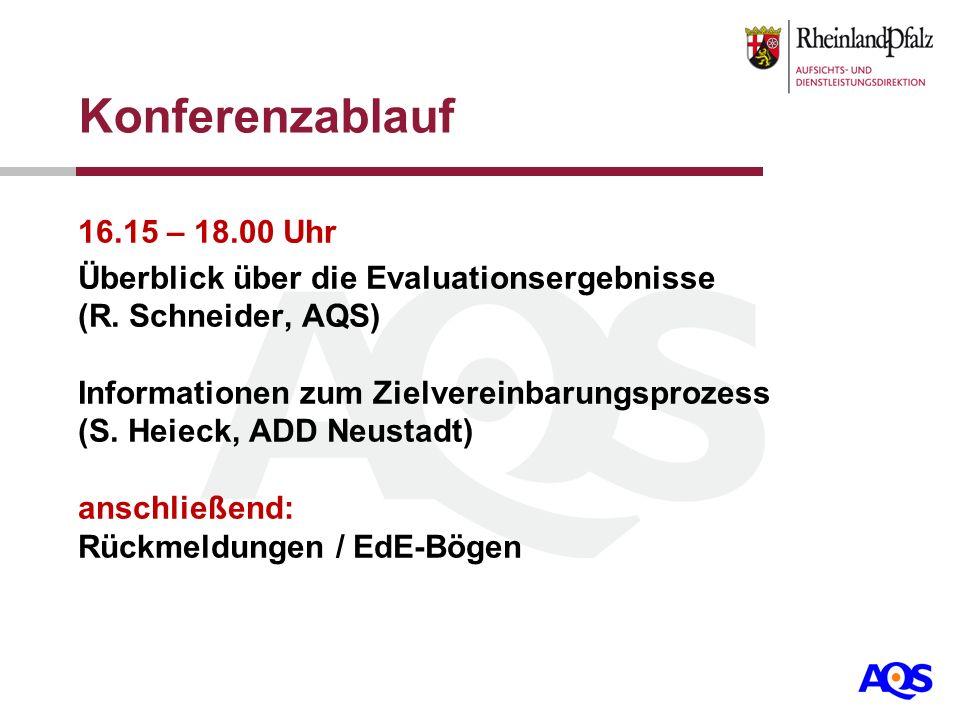Konferenzablauf