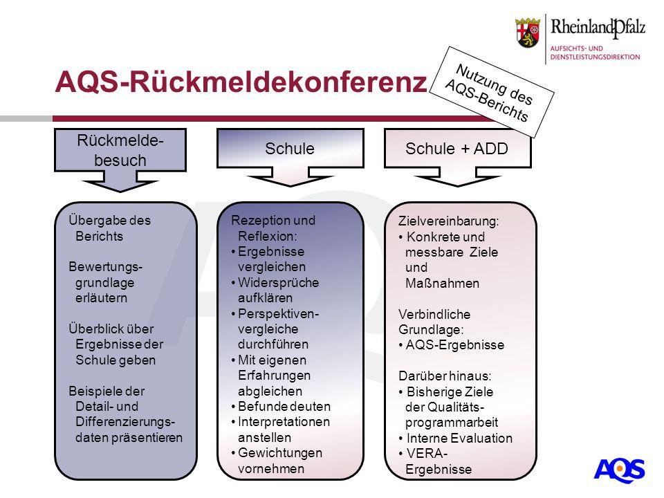 AQS-Rückmeldekonferenz
